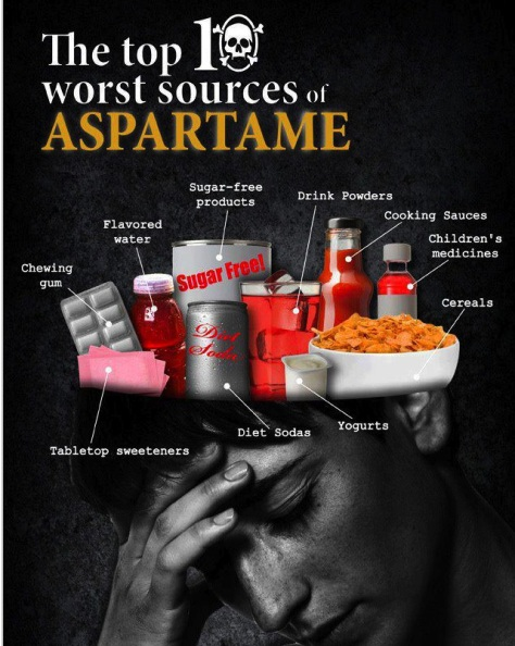 Top10WorstSourcesOfAspartame