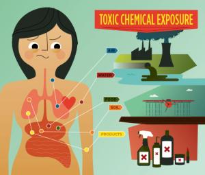 Toxic-chemical-exposure